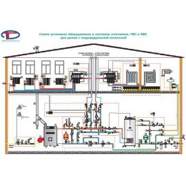 Схема системы отопления в частных домах